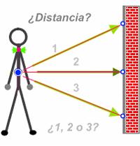 semantica linea recta
